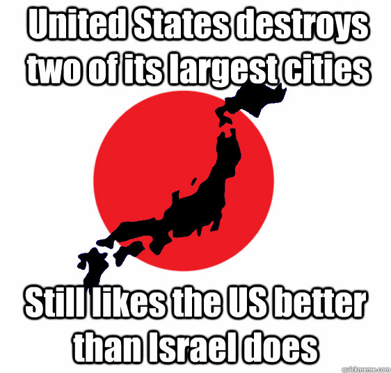 United States destroys two of its largest cities Still likes the US better than Israel does