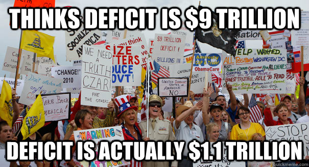 thinks deficit is $9 trillion deficit is actually $1.1 trillion