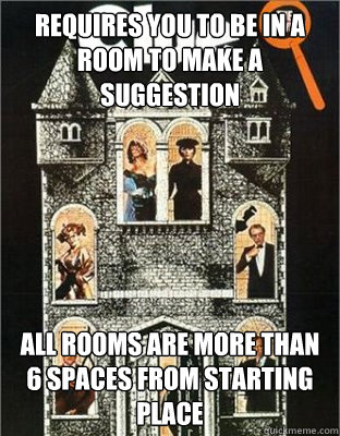 Requires you to be in a room to make a suggestion All rooms are more than 6 spaces from starting place - Requires you to be in a room to make a suggestion All rooms are more than 6 spaces from starting place  Scumbag Clue