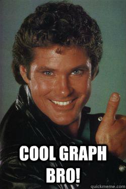 cool graph bro!