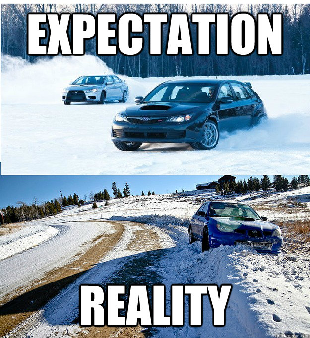 Expectation reality - Expectation reality  Misc
