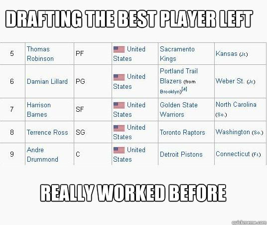 Drafting the Best Player left Really worked before - Drafting the Best Player left Really worked before  Misc