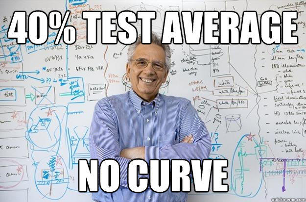 40% test average no curve - 40% test average no curve  Engineering Professor