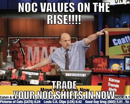 NOC VALUES ON THE RISE!!!! TRADE YOUR NOC SHIFTS IN NOW Mad Karma with Jim Cramer