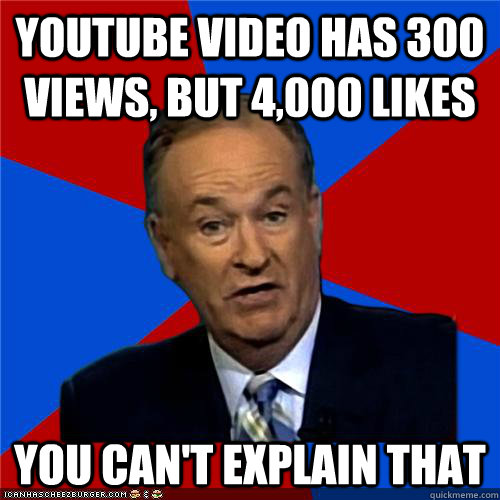 Youtube video has 300 views, but 4,000 likes You can't explain that