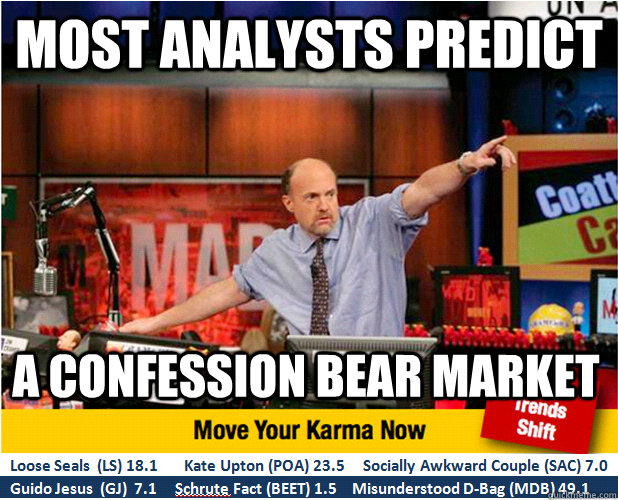 Most Analysts Predict A Confession Bear Market - Most Analysts Predict A Confession Bear Market  Jim Kramer with updated ticker