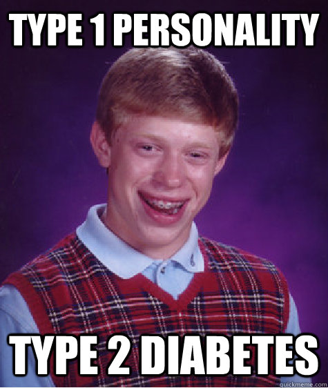 dating a woman with type 1 diabetes What is sexual dysfunction in women this may be why women with type 2 diabetes experience sexual problems more frequently, as developing diabetes at.