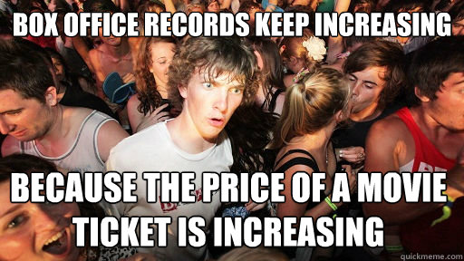 Box office records keep increasing because the price of a movie ticket is increasing - Box office records keep increasing because the price of a movie ticket is increasing  Sudden Clarity Clarence