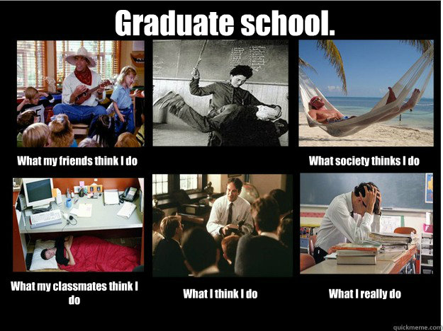 Graduate school.  What my friends think I do What society thinks I do What my classmates think I do  What I think I do What I really do - Graduate school.  What my friends think I do What society thinks I do What my classmates think I do  What I think I do What I really do  What People Think I Do