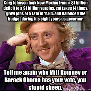 Gary Johnson took New Mexico from a $1 billion deficit to a $1 billion surplus, cut taxes 14 times, grew jobs at a rate of 11.6% and balanced the budget during his eight years as governor. Tell me again why Mitt Romney or Barack Obama has your vote, you s - Gary Johnson took New Mexico from a $1 billion deficit to a $1 billion surplus, cut taxes 14 times, grew jobs at a rate of 11.6% and balanced the budget during his eight years as governor. Tell me again why Mitt Romney or Barack Obama has your vote, you s  Condescending Wonka