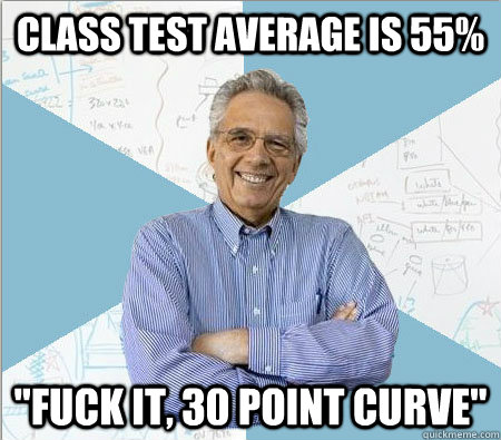 Class test average is 55%