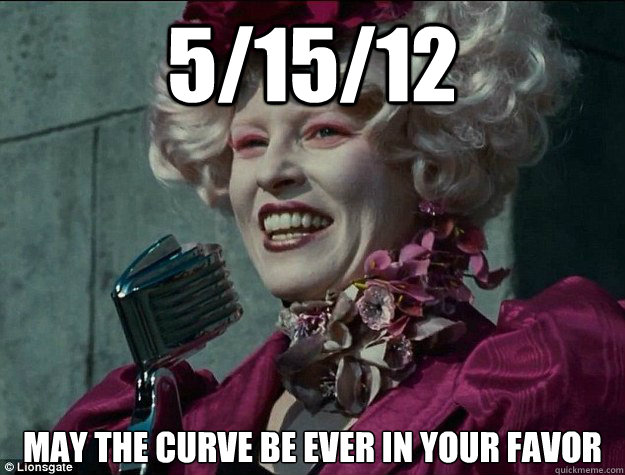 5/15/12 May the curve be Ever in your Favor