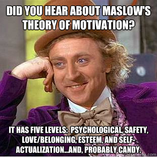 final motivation and self actualization b self Maslow – holistic dynamic theory  motivated by one need or another and that people have the potential to grow toward psychological health, that is, self actualization to attain self actualization, people must satisfy lower level needs such as hunger, safety, love, and esteem  motivation is usually complex,.