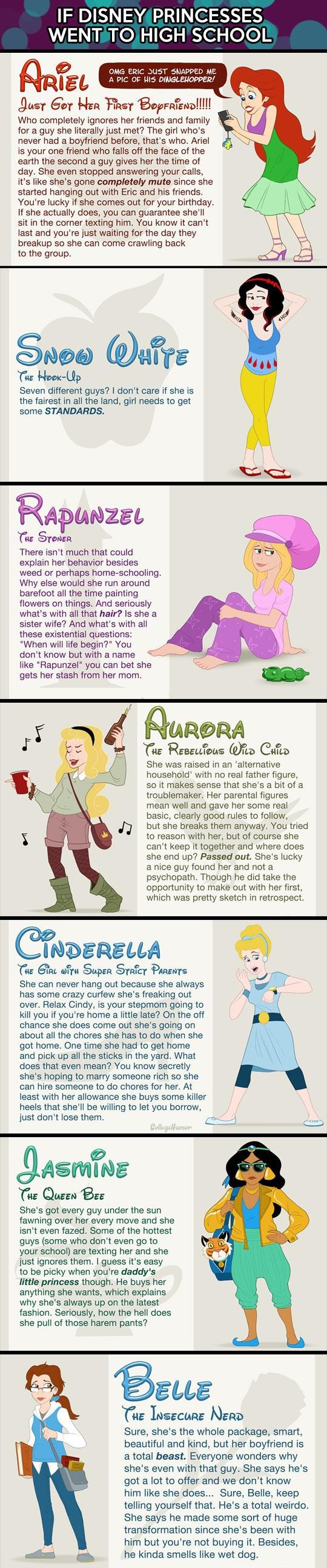This Would Happen If You Put All The Disney Princesses In The Same School... -   Misc