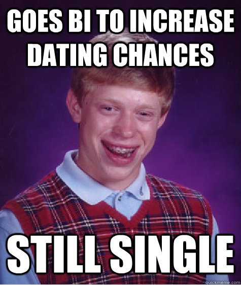 Chances of us dating lms