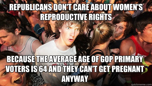 Republicans don't care about women's reproductive rights  because the average age of GOP primary voters is 64 and they can't get pregnant anyway  - Republicans don't care about women's reproductive rights  because the average age of GOP primary voters is 64 and they can't get pregnant anyway   Sudden Clarity Clarence