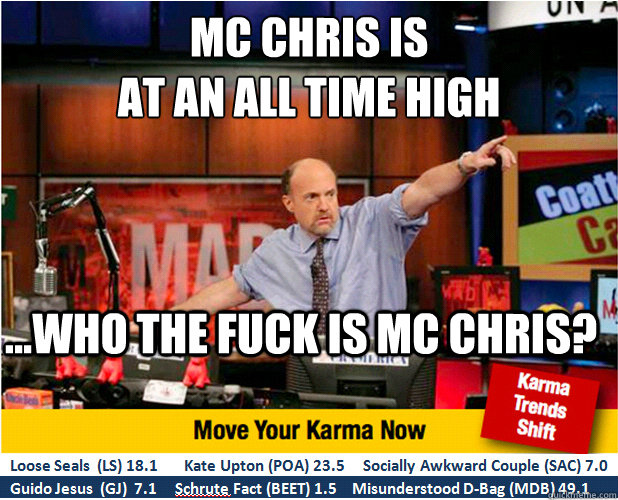 MC Chris is  at an all time high ...who the fuck is MC Chris? - MC Chris is  at an all time high ...who the fuck is MC Chris?  Jim Kramer with updated ticker