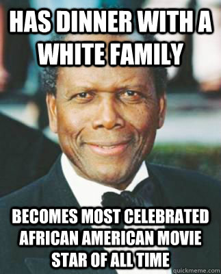 Has dinner with a white family Becomes most celebrated African American movie star of all time