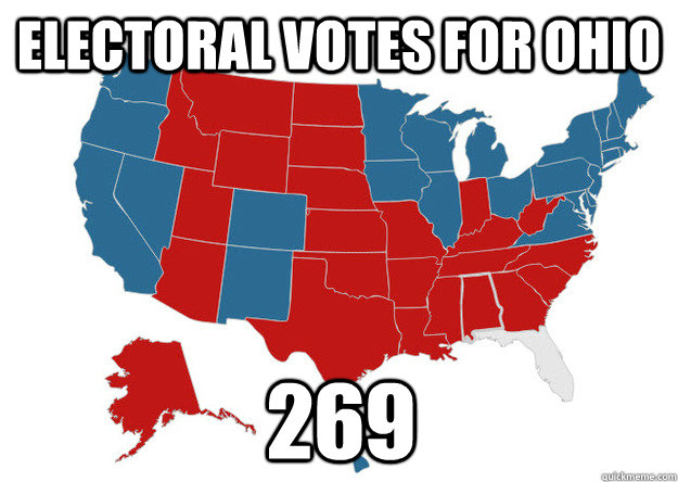 Electoral votes for Ohio 269 - Electoral votes for Ohio 269  Florida...WTF