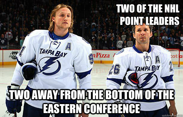two of the nhl  point leaders two away from the bottom of the eastern conference - two of the nhl  point leaders two away from the bottom of the eastern conference  bad luck lightning