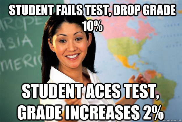 student fails test, drop grade 10% student aces test, grade increases 2% - student fails test, drop grade 10% student aces test, grade increases 2%  Unhelpful High School Teacher