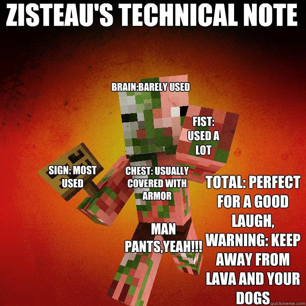 Zombie Pigman Zisteau Memes Quickmeme